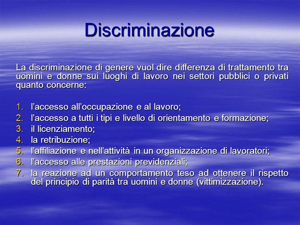 Discriminazione La discriminazione di genere vuol dire differenza di trattamento tra uomini e donne sui luoghi di lavoro nei settori pubblici o privat