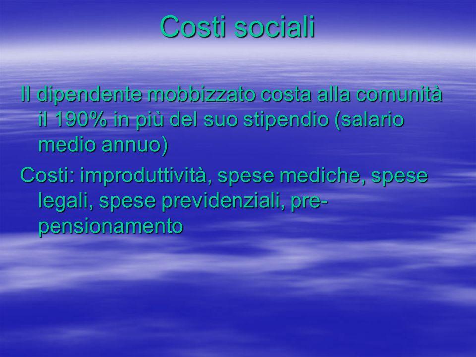 Costi sociali Il dipendente mobbizzato costa alla comunità il 190% in più del suo stipendio (salario medio annuo) Costi: improduttività, spese mediche