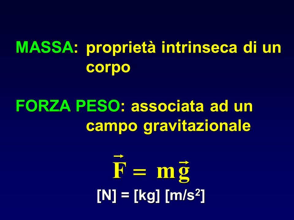 MASSA: proprietà intrinseca di un corpo FORZA PESO: associata ad un campo gravitazionale Fmg [N] = [kg] [m/s 2 ]