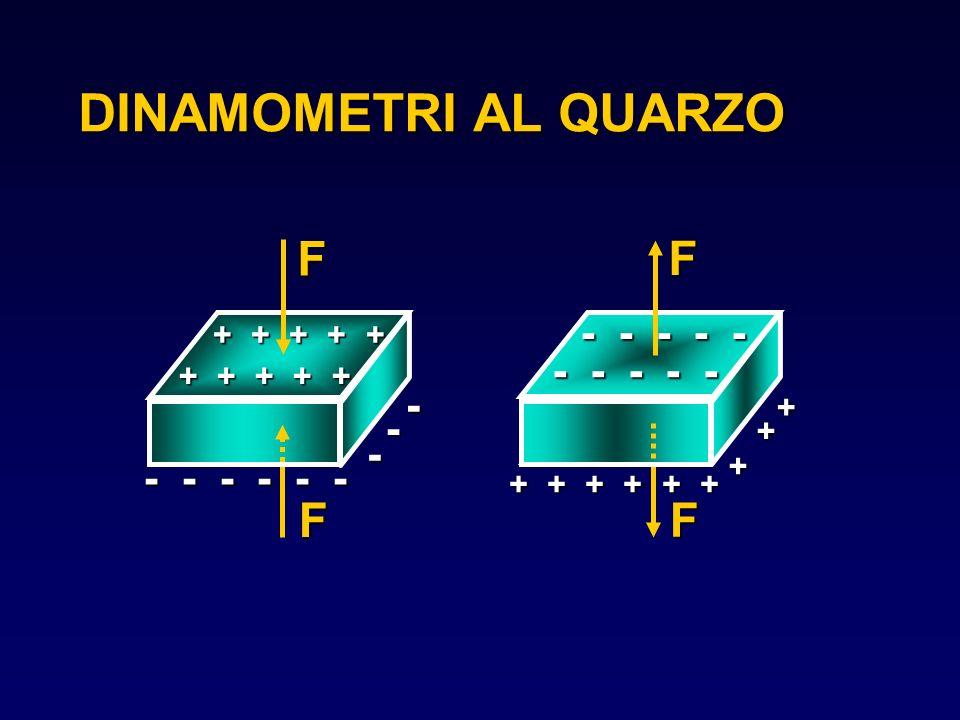 DINAMOMETRI AL QUARZO F + + + + + - - - - - - F + + + + + - - - F + + + + + + - - - - - F + + +