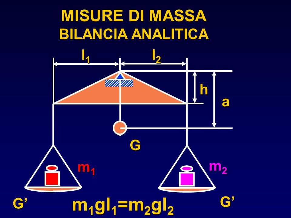 MISURE DI MASSA BILANCIA ANALITICA G G G l2l2l2l2 a h l1l1l1l1 m 1 gl 1 =m 2 gl 2 m2m2m2m2 m1m1m1m1