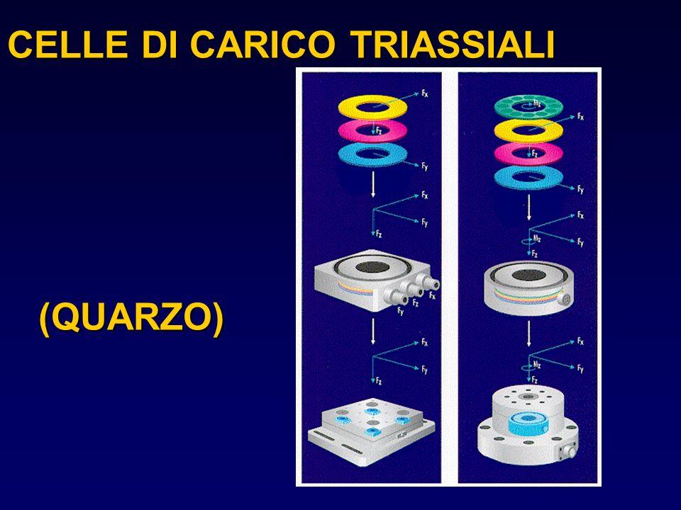 CELLE DI CARICO TRIASSIALI (QUARZO) (QUARZO)