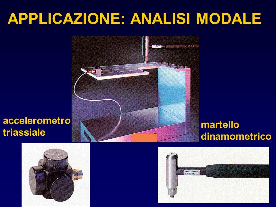 APPLICAZIONE: ANALISI MODALE accelerometrotriassiale martello dinamometrico