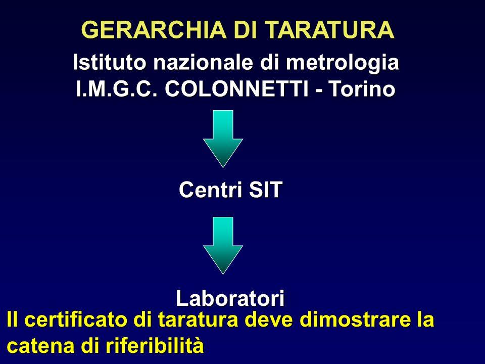 GERARCHIA DI TARATURA Istituto nazionale di metrologia I.M.G.C. COLONNETTI - Torino Centri SIT Laboratori Il certificato di taratura deve dimostrare l