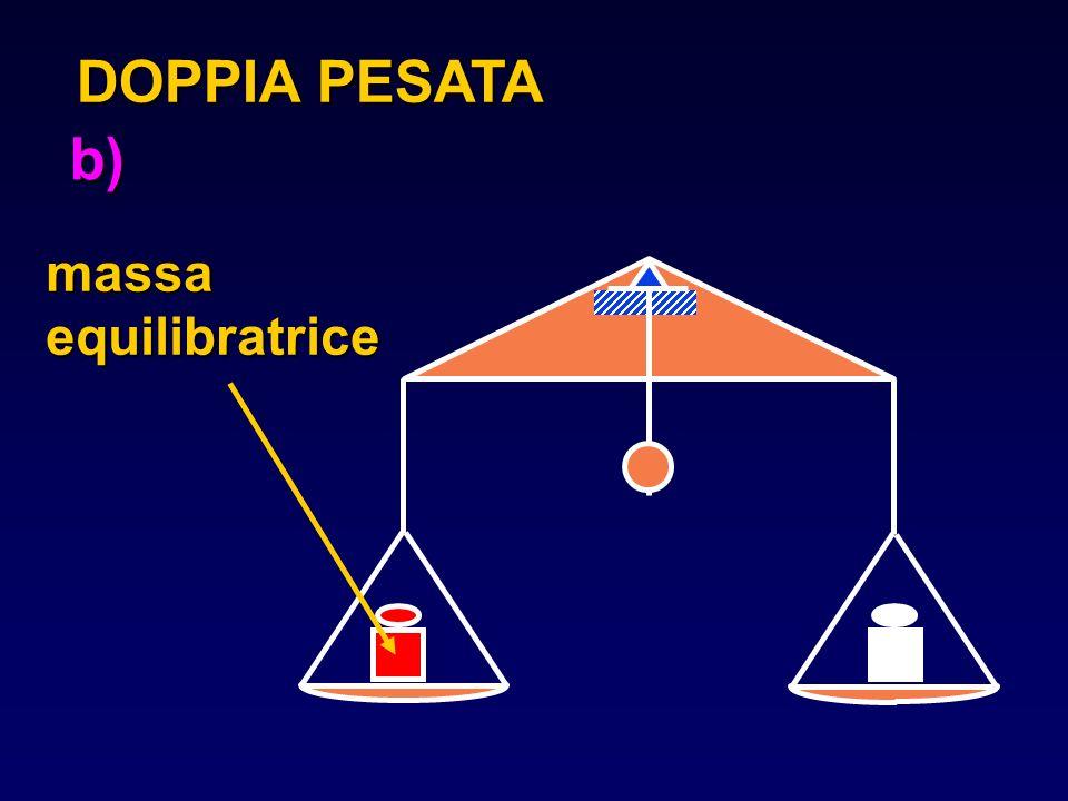 massa equilibratrice b) DOPPIA PESATA