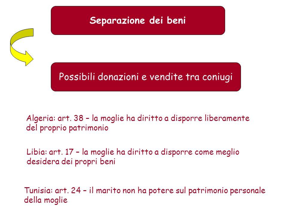 Separazione dei beni Possibili donazioni e vendite tra coniugi Algeria: art.