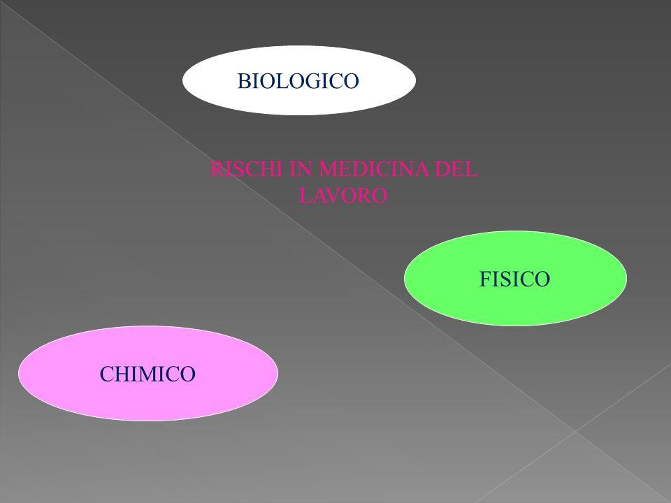 RISCHI IN MEDICINA DEL LAVORO CHIMICO FISICO BIOLOGICO