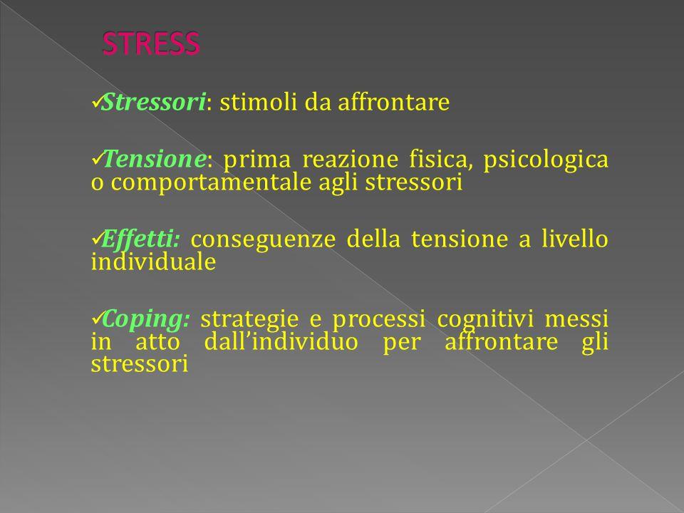 Stressori: stimoli da affrontare Tensione: prima reazione fisica, psicologica o comportamentale agli stressori Effetti: conseguenze della tensione a livello individuale Coping: strategie e processi cognitivi messi in atto dallindividuo per affrontare gli stressori