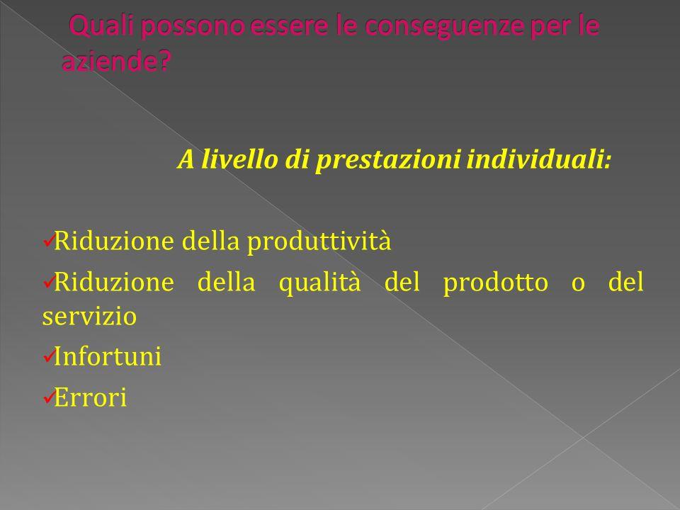 A livello di prestazioni individuali: Riduzione della produttività Riduzione della qualità del prodotto o del servizio Infortuni Errori