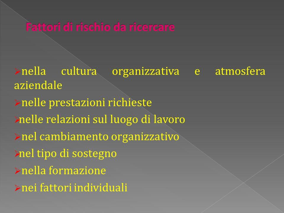 nella cultura organizzativa e atmosfera aziendale nelle prestazioni richieste nelle relazioni sul luogo di lavoro nel cambiamento organizzativo nel tipo di sostegno nella formazione nei fattori individuali
