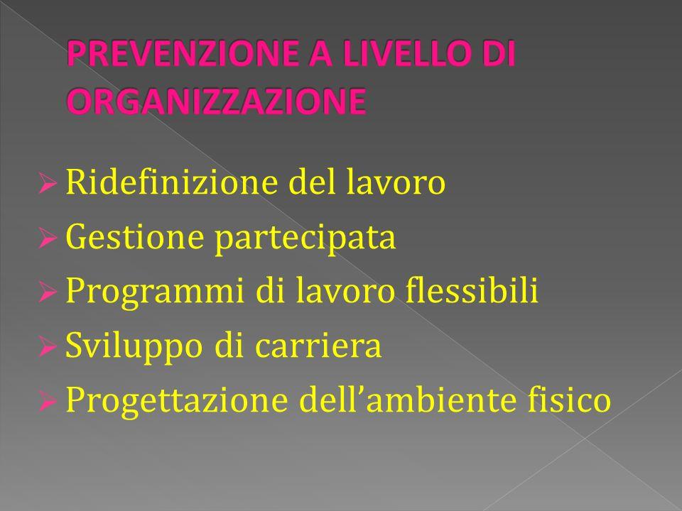 Ridefinizione del lavoro Gestione partecipata Programmi di lavoro flessibili Sviluppo di carriera Progettazione dellambiente fisico