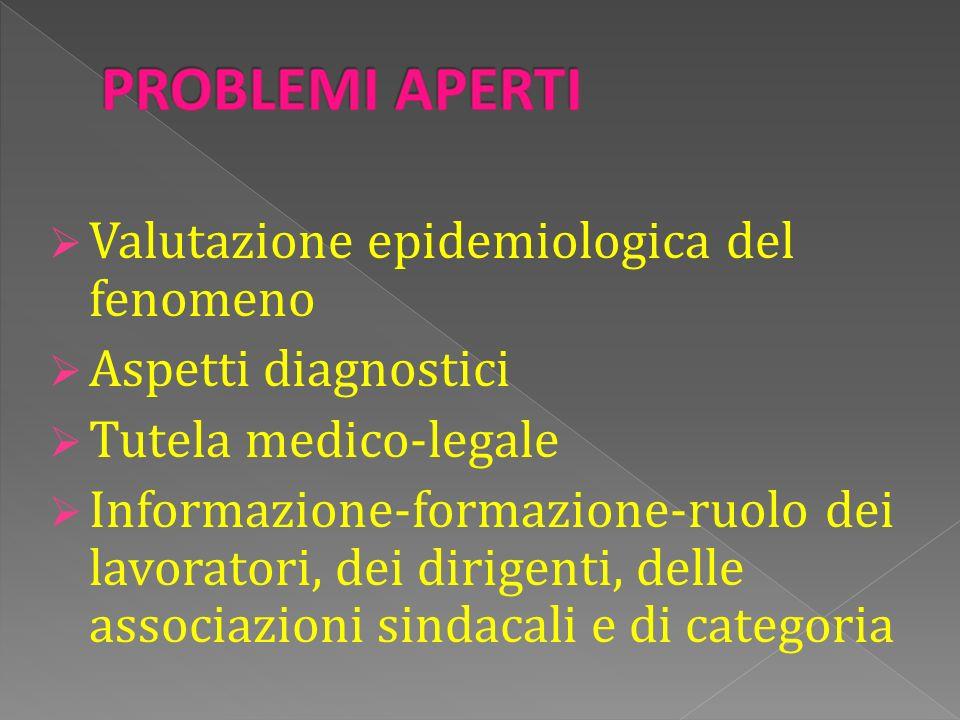 Valutazione epidemiologica del fenomeno Aspetti diagnostici Tutela medico-legale Informazione-formazione-ruolo dei lavoratori, dei dirigenti, delle associazioni sindacali e di categoria