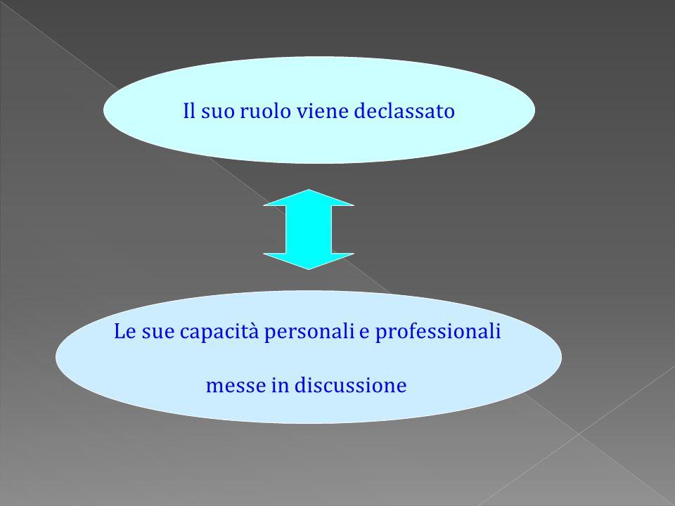 Il suo ruolo viene declassato Le sue capacità personali e professionali messe in discussione