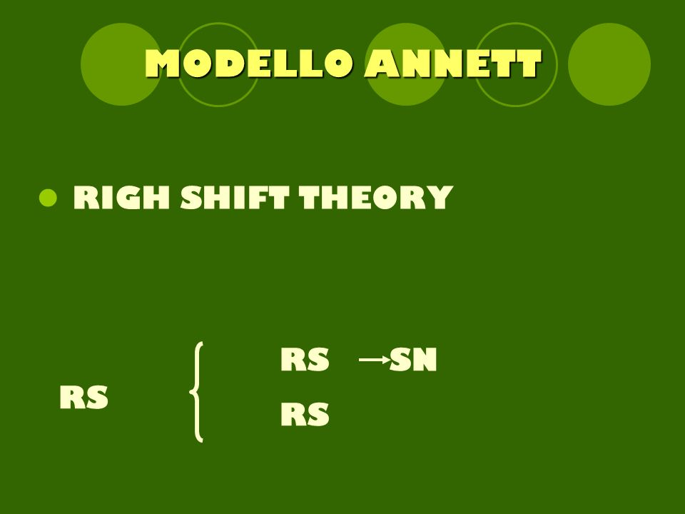 MODELLO ANNETT RIGH SHIFT THEORY RS RS SN RS