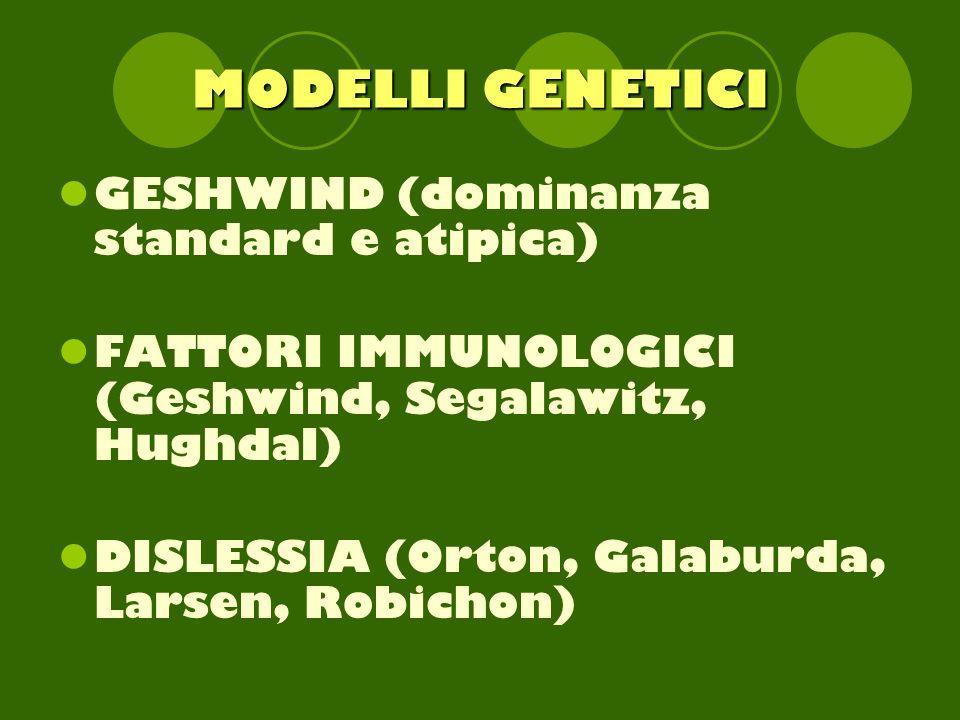 MODELLI GENETICI GESHWIND (dominanza standard e atipica) FATTORI IMMUNOLOGICI (Geshwind, Segalawitz, Hughdal) DISLESSIA (Orton, Galaburda, Larsen, Robichon)