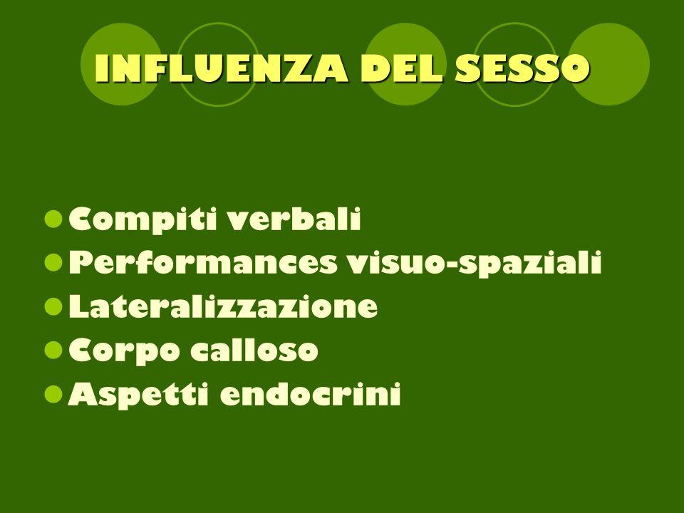 INFLUENZA DEL SESSO Compiti verbali Performances visuo-spaziali Lateralizzazione Corpo calloso Aspetti endocrini