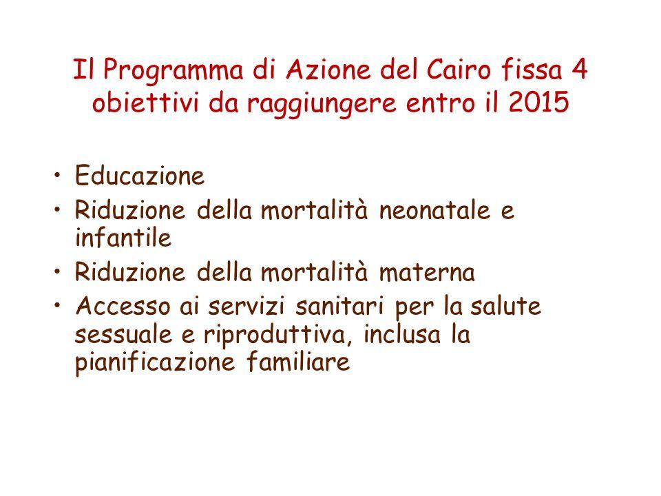 Il Programma di Azione del Cairo fissa 4 obiettivi da raggiungere entro il 2015 Educazione Riduzione della mortalità neonatale e infantile Riduzione d