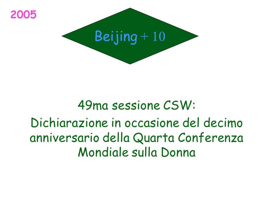 Beijing + 10 49ma sessione CSW: Dichiarazione in occasione del decimo anniversario della Quarta Conferenza Mondiale sulla Donna 2005