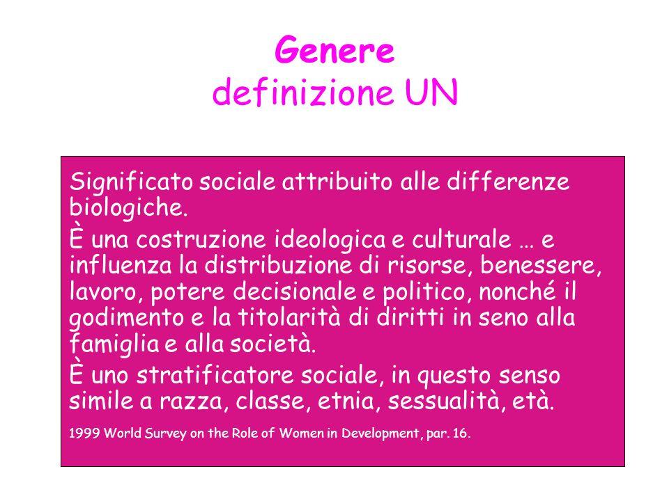Genere definizione UN Significato sociale attribuito alle differenze biologiche. È una costruzione ideologica e culturale … e influenza la distribuzio