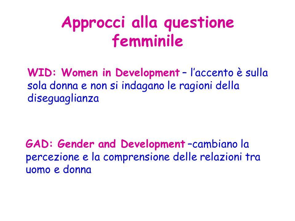 Approcci alla questione femminile WID: Women in Development – laccento è sulla sola donna e non si indagano le ragioni della diseguaglianza GAD: Gende