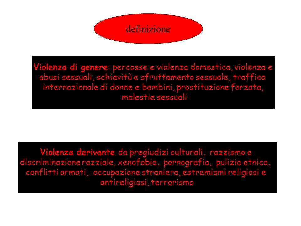 Violenza di genere: percosse e violenza domestica, violenza e abusi sessuali, schiavitù e sfruttamento sessuale, traffico internazionale di donne e ba