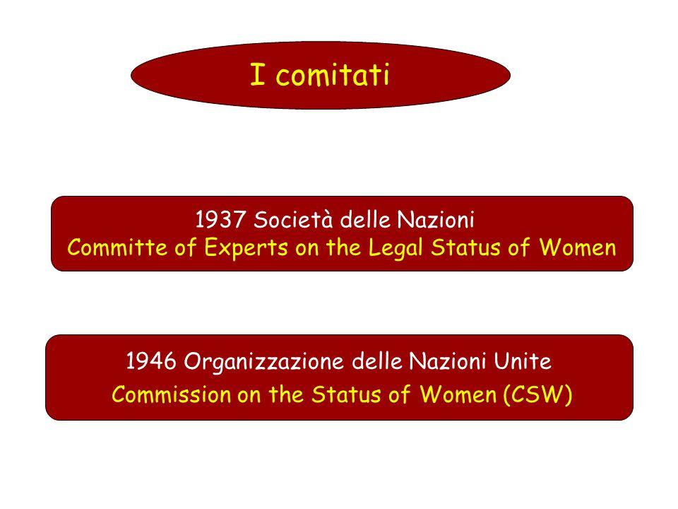 I comitati 1937 Società delle Nazioni Committe of Experts on the Legal Status of Women 1946 Organizzazione delle Nazioni Unite Commission on the Statu