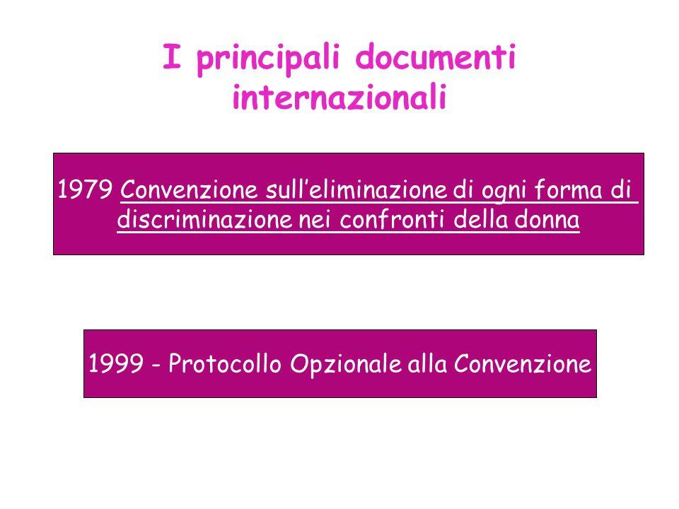 I principali documenti internazionali 1979 Convenzione sulleliminazione di ogni forma di discriminazione nei confronti della donna 1999 - Protocollo O