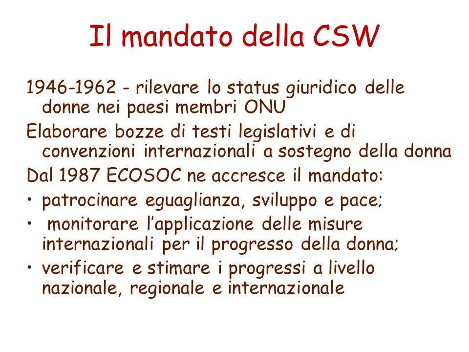 Il mandato della CSW 1946-1962 - rilevare lo status giuridico delle donne nei paesi membri ONU Elaborare bozze di testi legislativi e di convenzioni i