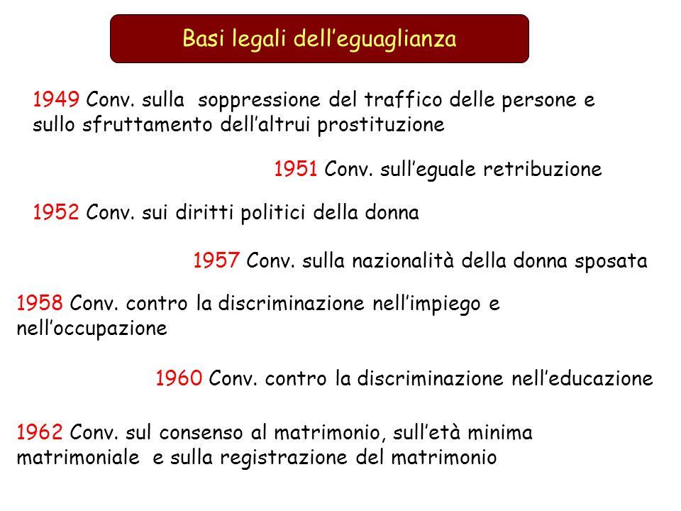 Basi legali delleguaglianza 1949 Conv. sulla soppressione del traffico delle persone e sullo sfruttamento dellaltrui prostituzione 1951 Conv. sullegua