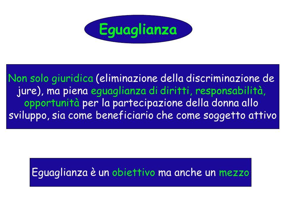 Eguaglianza Non solo giuridica (eliminazione della discriminazione de jure), ma piena eguaglianza di diritti, responsabilità, opportunità per la parte
