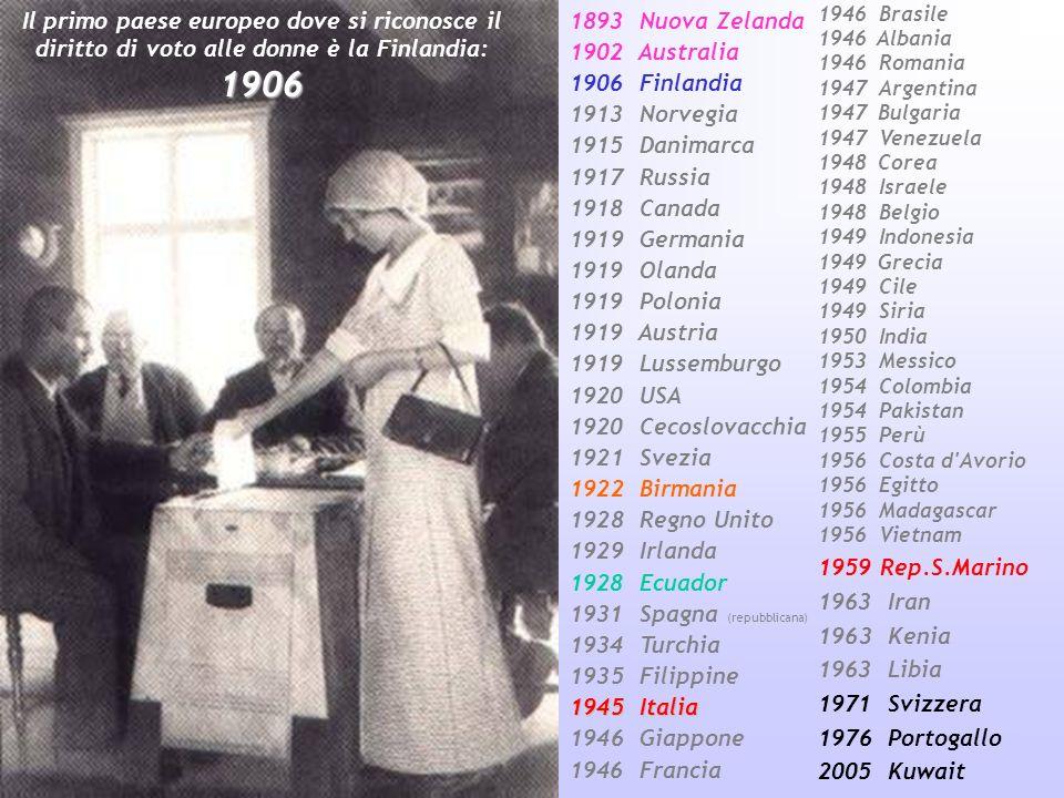 1906 Il primo paese europeo dove si riconosce il diritto di voto alle donne è la Finlandia: 1906 1946 Brasile 1946 Albania 1946 Romania 1947 Argentina