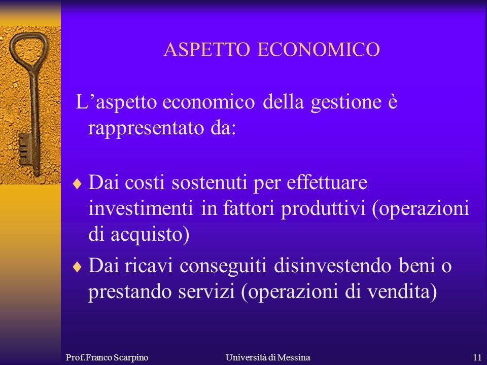 Prof.Franco ScarpinoUniversità di Messina11 ASPETTO ECONOMICO Laspetto economico della gestione è rappresentato da: Dai costi sostenuti per effettuare investimenti in fattori produttivi (operazioni di acquisto) Dai ricavi conseguiti disinvestendo beni o prestando servizi (operazioni di vendita)