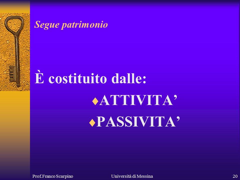 Prof.Franco ScarpinoUniversità di Messina20 Segue patrimonio È costituito dalle: ATTIVITA PASSIVITA
