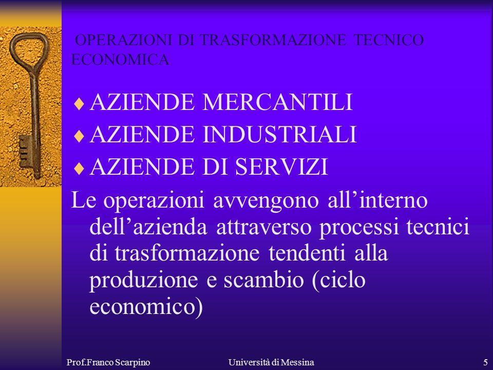 Prof.Franco ScarpinoUniversità di Messina5 OPERAZIONI DI TRASFORMAZIONE TECNICO ECONOMICA AZIENDE MERCANTILI AZIENDE INDUSTRIALI AZIENDE DI SERVIZI Le operazioni avvengono allinterno dellazienda attraverso processi tecnici di trasformazione tendenti alla produzione e scambio (ciclo economico)