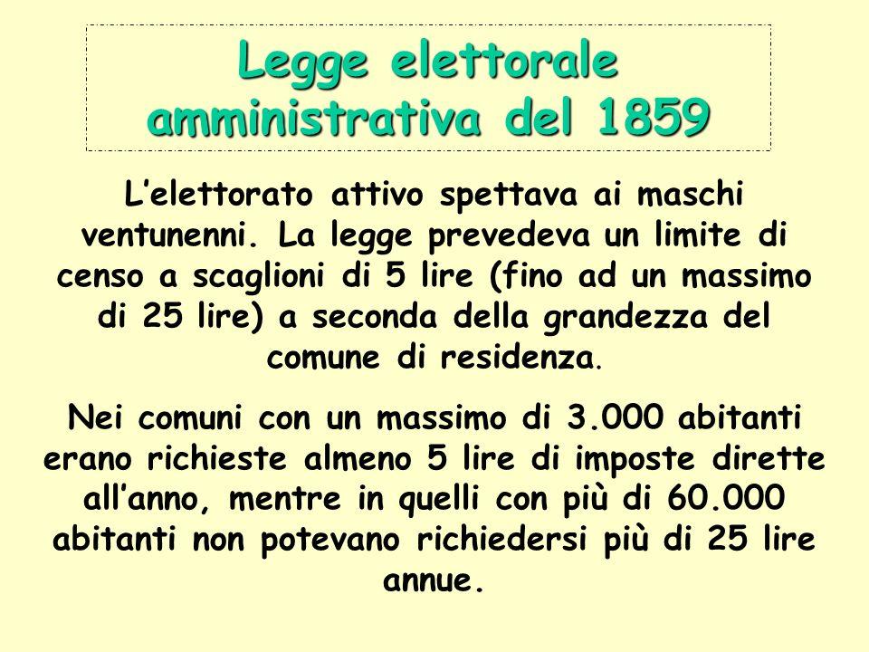 Legge elettorale amministrativa del 1859 Lelettorato attivo spettava ai maschi ventunenni. La legge prevedeva un limite di censo a scaglioni di 5 lire