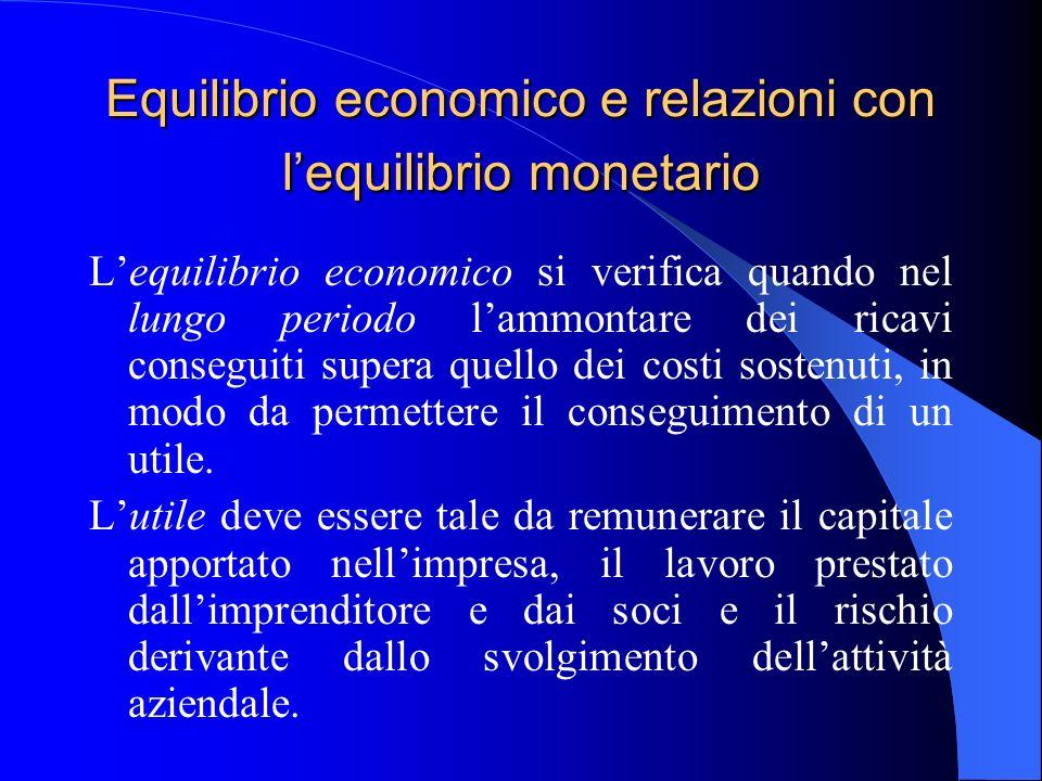 Equilibrio economico e relazioni con lequilibrio monetario Lequilibrio economico si verifica quando nel lungo periodo lammontare dei ricavi conseguiti