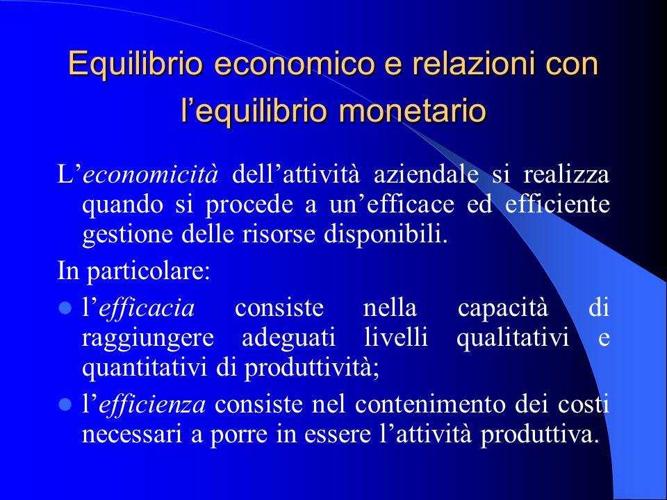 Equilibrio economico e relazioni con lequilibrio monetario Leconomicità dellattività aziendale si realizza quando si procede a unefficace ed efficient