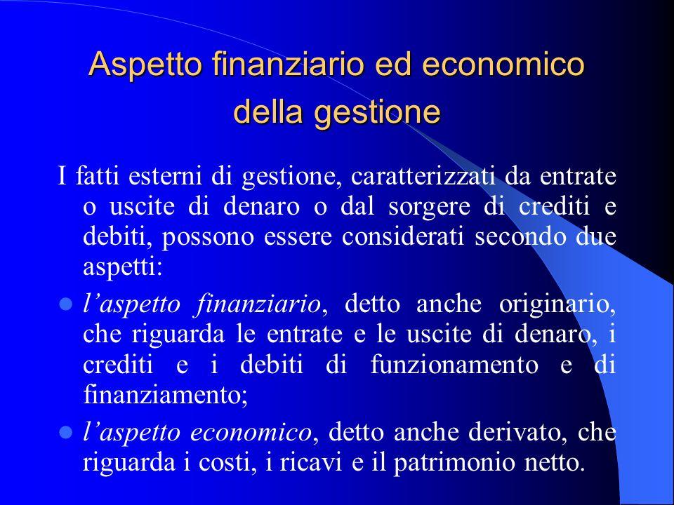 Aspetto finanziario ed economico della gestione I fatti esterni di gestione, caratterizzati da entrate o uscite di denaro o dal sorgere di crediti e d