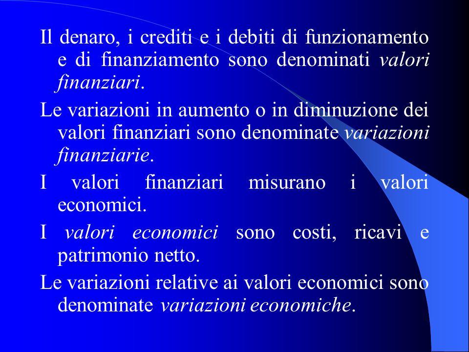 Il denaro, i crediti e i debiti di funzionamento e di finanziamento sono denominati valori finanziari. Le variazioni in aumento o in diminuzione dei v