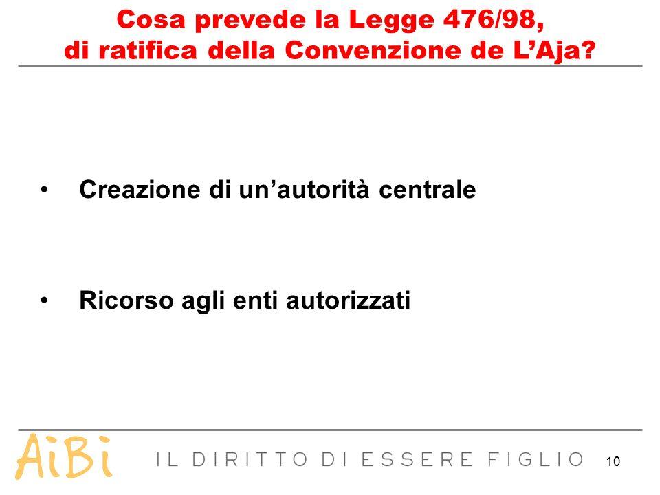 10 Cosa prevede la Legge 476/98, di ratifica della Convenzione de LAja? Creazione di unautorità centrale Ricorso agli enti autorizzati