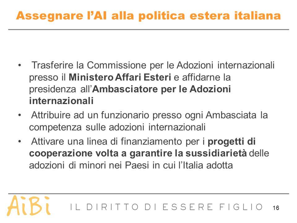 16 Assegnare lAI alla politica estera italiana Trasferire la Commissione per le Adozioni internazionali presso il Ministero Affari Esteri e affidarne