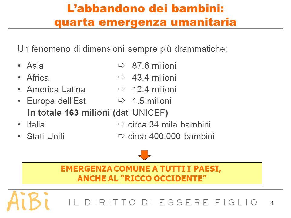 4 Un fenomeno di dimensioni sempre più drammatiche: Asia 87.6 milioni Africa 43.4 milioni America Latina 12.4 milioni Europa dellEst 1.5 milioni In to