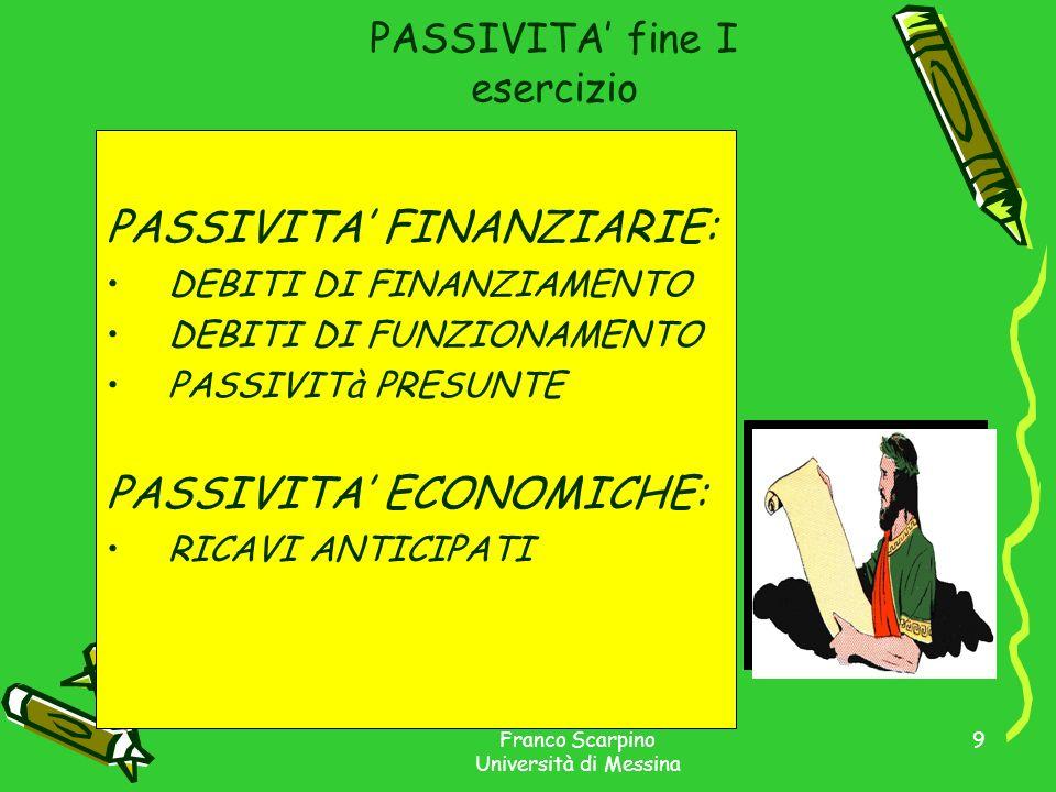 Franco Scarpino Università di Messina 9 PASSIVITA fine I esercizio PASSIVITA FINANZIARIE : DEBITI DI FINANZIAMENTO DEBITI DI FUNZIONAMENTO PASSIVITà PRESUNTE PASSIVITA ECONOMICHE: RICAVI ANTICIPATI