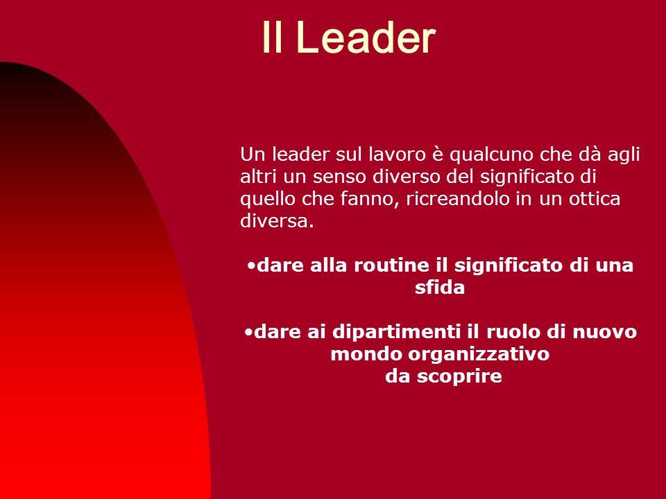 Il Leader Un leader sul lavoro è qualcuno che dà agli altri un senso diverso del significato di quello che fanno, ricreandolo in un ottica diversa. da