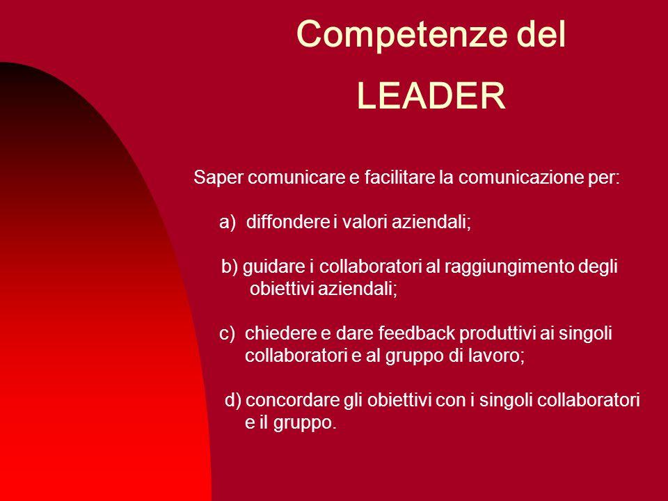 Competenze del LEADER Saper comunicare e facilitare la comunicazione per: a) diffondere i valori aziendali; b) guidare i collaboratori al raggiungimen