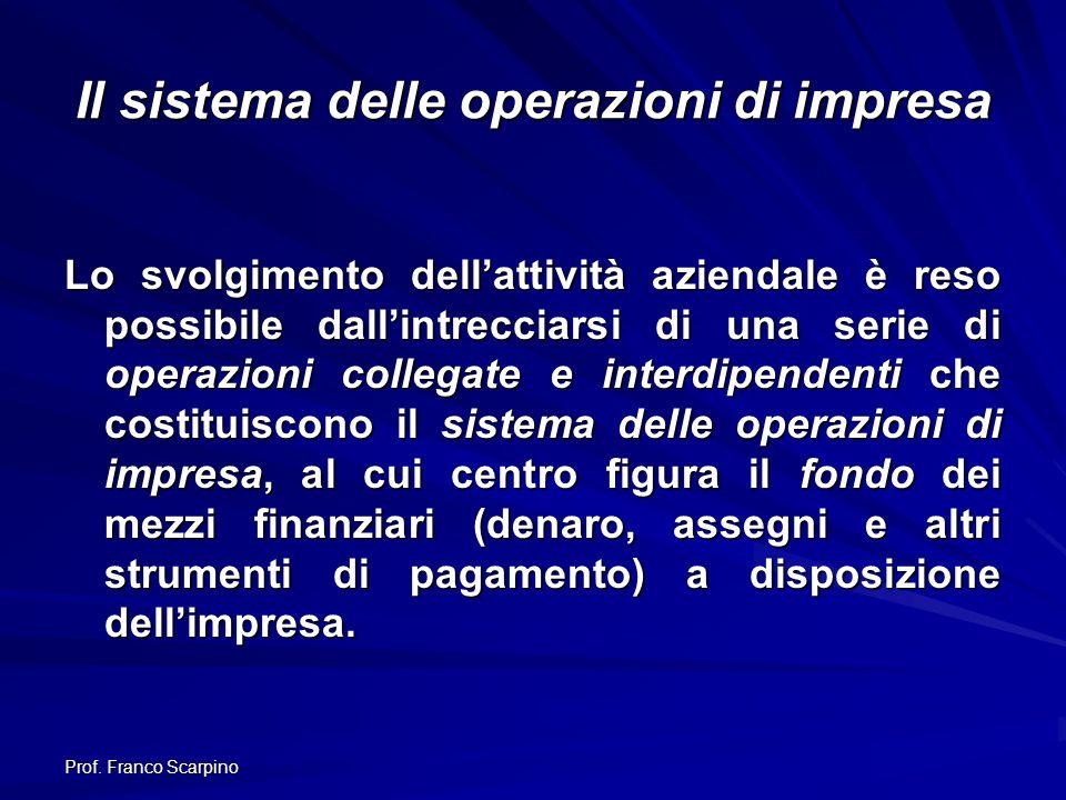 Prof. Franco Scarpino Il sistema delle operazioni di impresa Lo svolgimento dellattività aziendale è reso possibile dallintrecciarsi di una serie di o