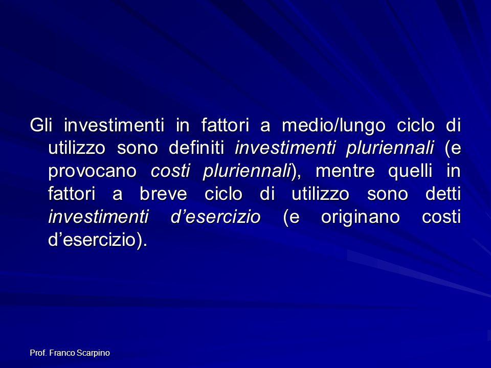Prof. Franco Scarpino Gli investimenti in fattori a medio/lungo ciclo di utilizzo sono definiti investimenti pluriennali (e provocano costi pluriennal