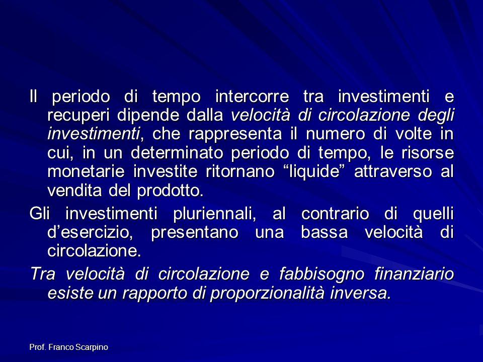 Prof. Franco Scarpino Il periodo di tempo intercorre tra investimenti e recuperi dipende dalla velocità di circolazione degli investimenti, che rappre