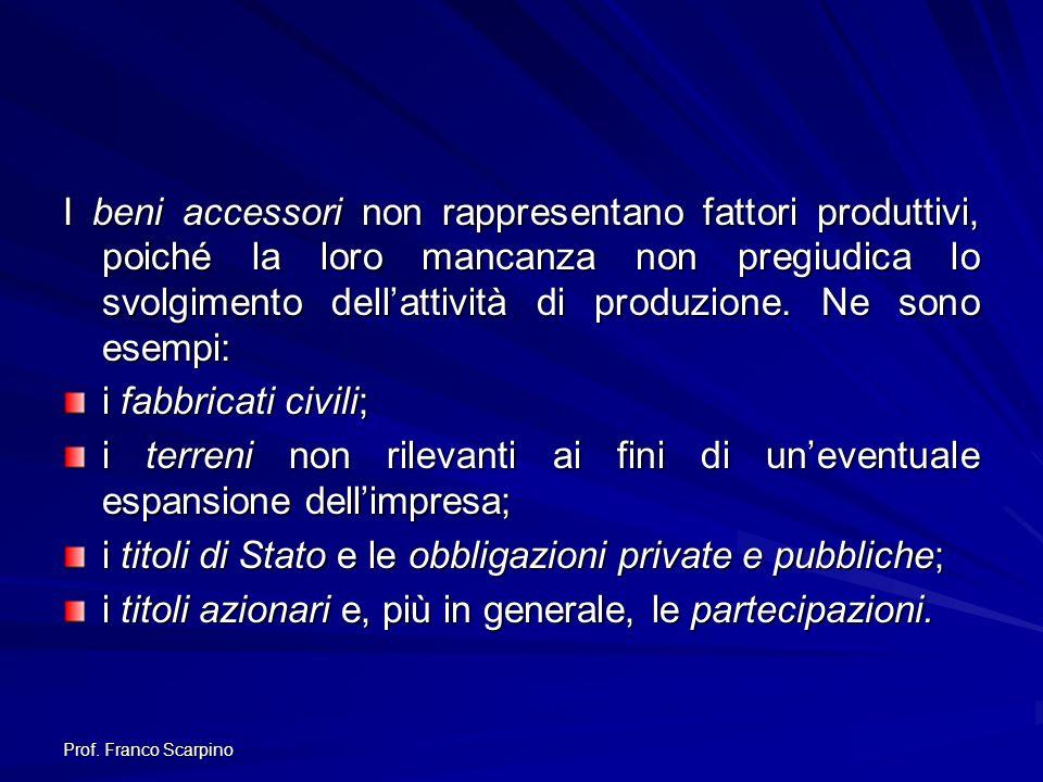 Prof. Franco Scarpino I beni accessori non rappresentano fattori produttivi, poiché la loro mancanza non pregiudica lo svolgimento dellattività di pro