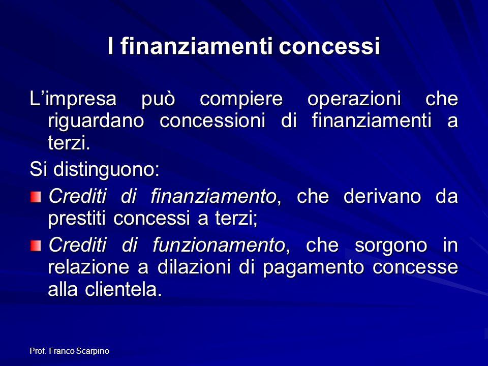 Prof. Franco Scarpino I finanziamenti concessi Limpresa può compiere operazioni che riguardano concessioni di finanziamenti a terzi. Si distinguono: C